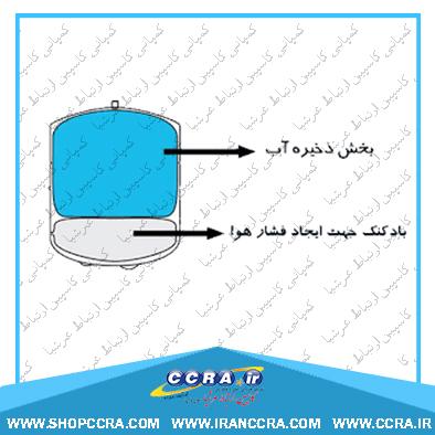 عوامل موثر بر میزان ذخیره آب در دستگاه های تصفیه آب خانگی واترتک