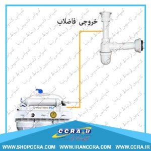 دور ریز مداوم آب به فاضلاب در دستگاه های تصفیه آب خانگی واتر تک