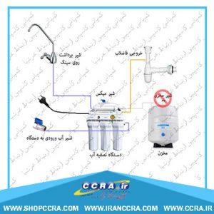 شیر میکس در دستگاه تصفیه آب خانگی واتر تک